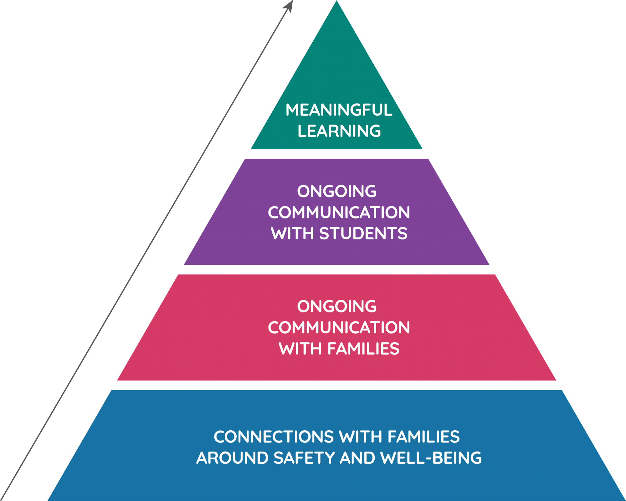 considerations_pyramid_mobile